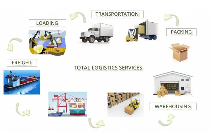 <!--:en-->Total Logistics Services<!--:--><!--:zh-->全程物流服务<!--:-->
